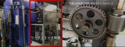 ギア・歯車加工の工程自動化ライン提案サービス